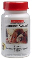RESOURCES Feline Immune System Support (60 Tablets)